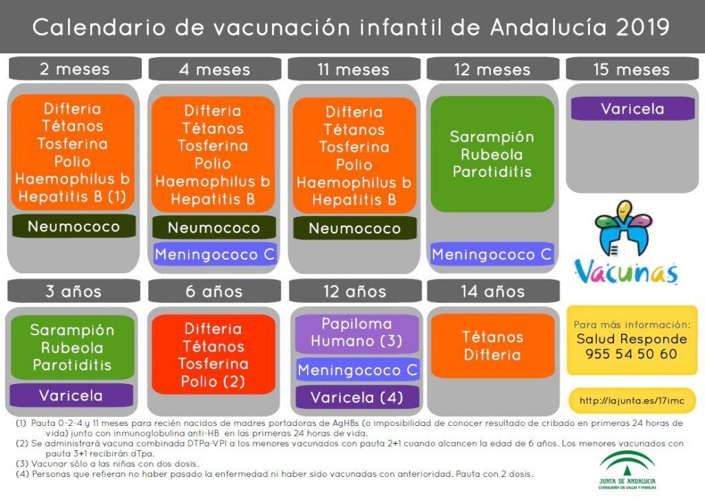 Calendario-vacunacion-infantil-sevilla-2019